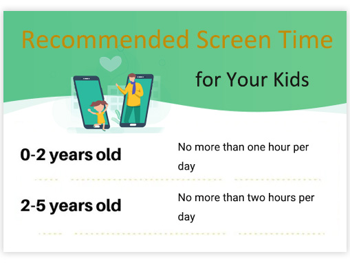 recommended screen time for kids