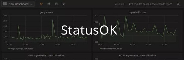statusok website monitoring